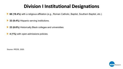 NCAA Division I Membership 05
