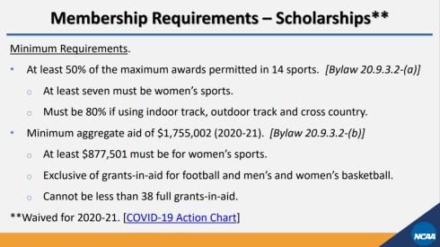 NCAA Division I Membership 11