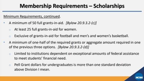 NCAA Division I Membership 12